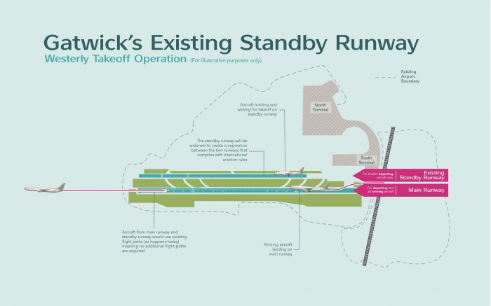 Gatwick takes next steps in northern runway plan