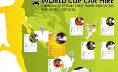 CarTrawler reveals early travel indicators for World Cup 2014