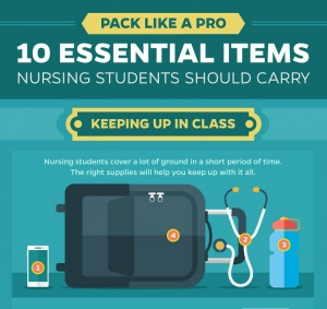 Pack Like a Pro: 10 Essential Items Nursing Students Should Carry