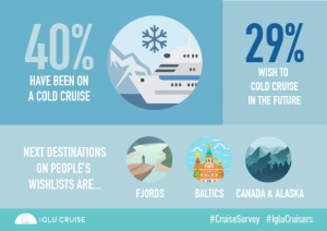How the cruise industry is evolving