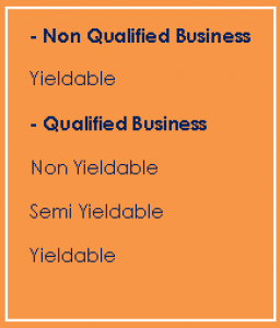 Yieldable vs. Non-Yieldable Segments
