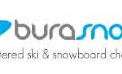 Bura Snow - The Changing of the Guard in the Ski & Snowboard Catered Chalet Industry