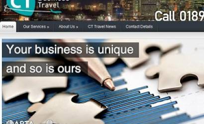 CT Business Travel reports 22.3% increase in turnover