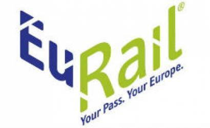 InterRail Passes – 40 Years on Track