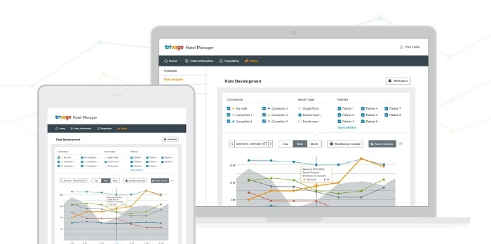 trivago launches Rate Insights feature to hoteliers