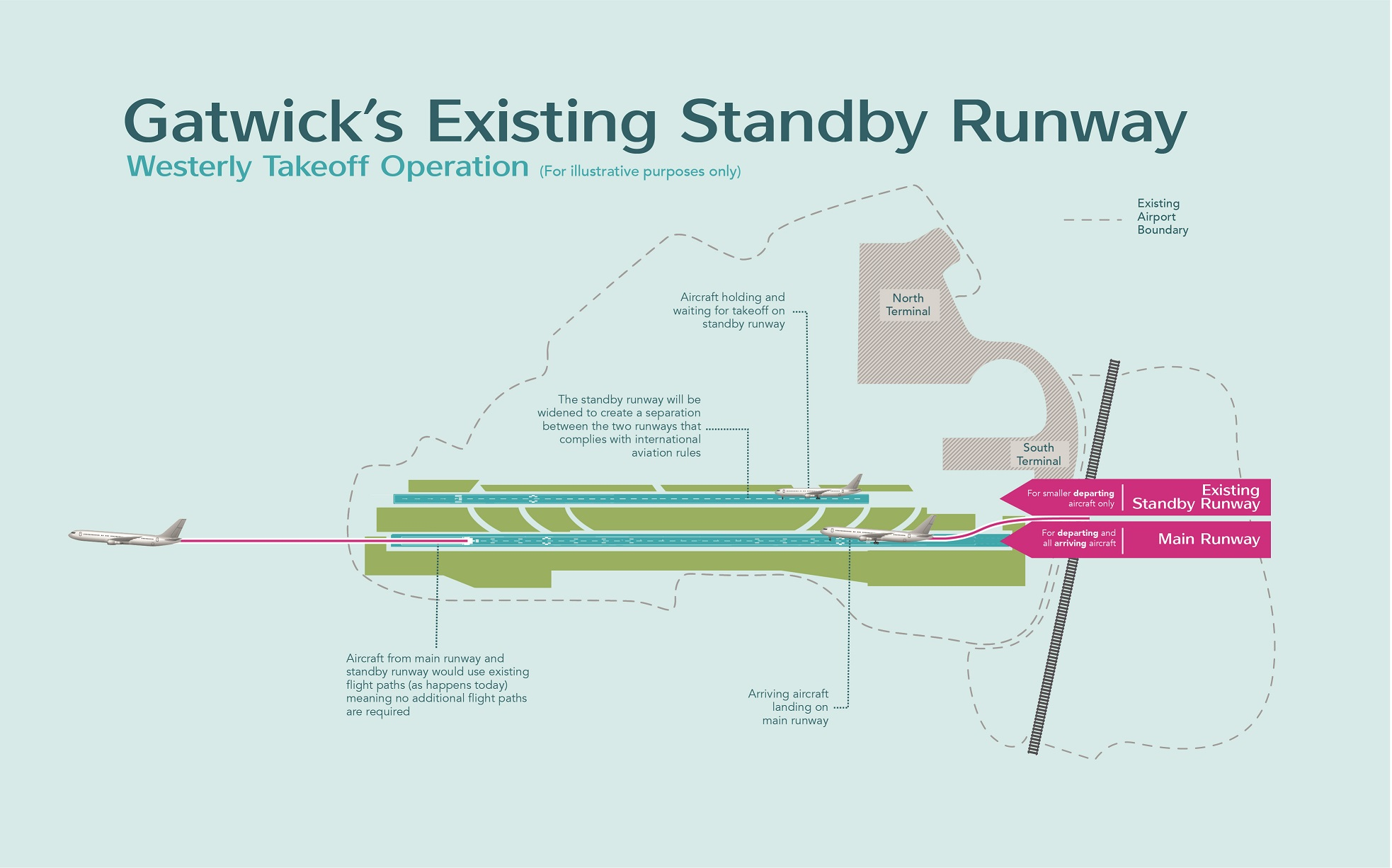 Gatwick plans using emergency runway to increase flight capacity